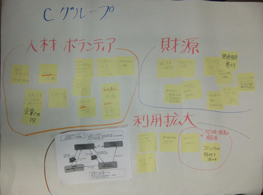 http://kyojo.saitamaken-npo.net/torikumi/images/Chan.JPG