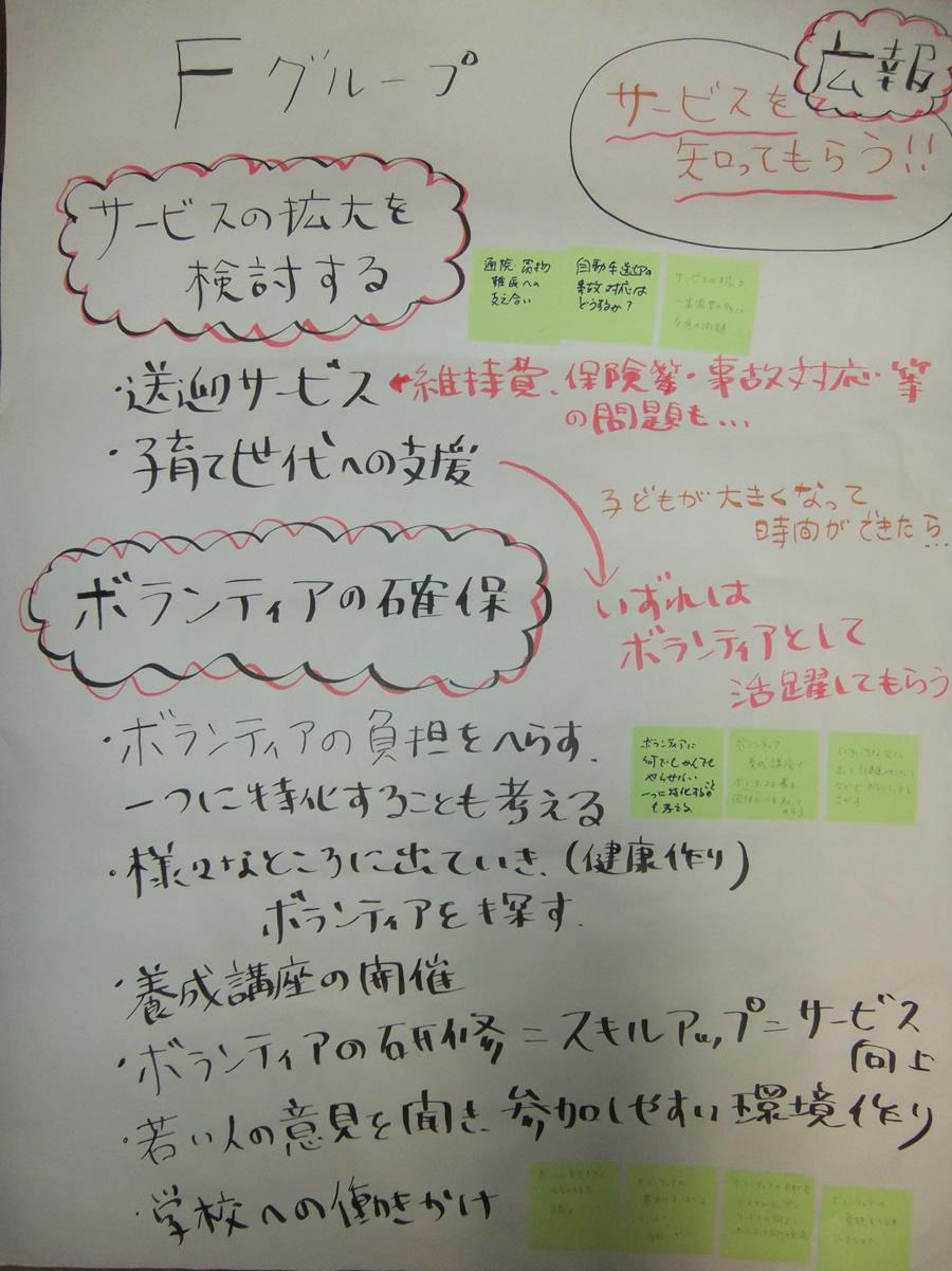 http://kyojo.saitamaken-npo.net/torikumi/images/Fhan.JPG