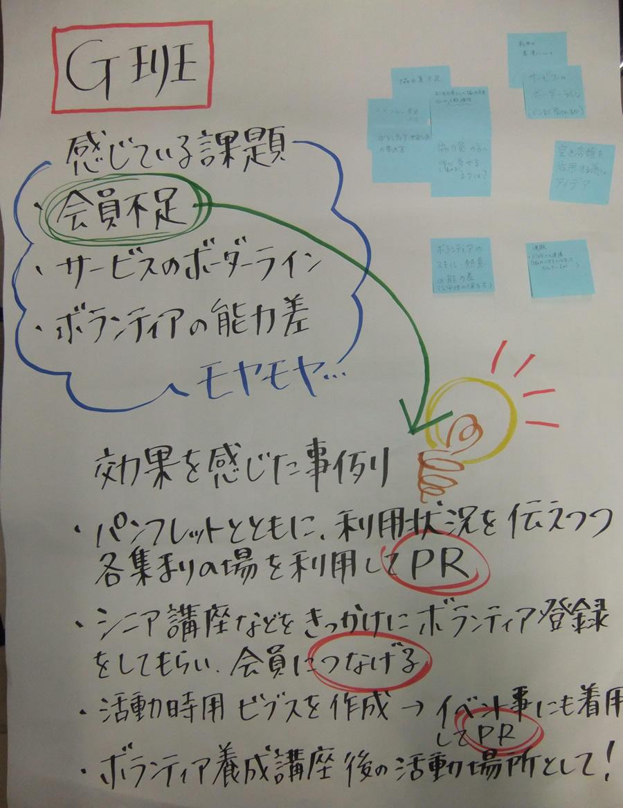 http://kyojo.saitamaken-npo.net/torikumi/images/Ghan.JPG